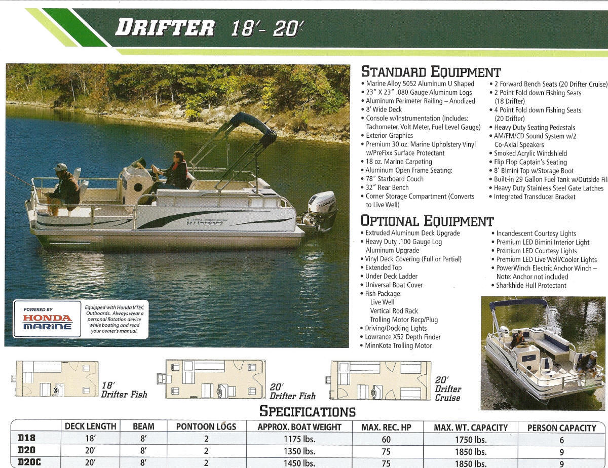 20 ft pontoon boat and trailer weight watchers